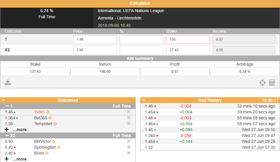 Sports Arbitrage Betting Example